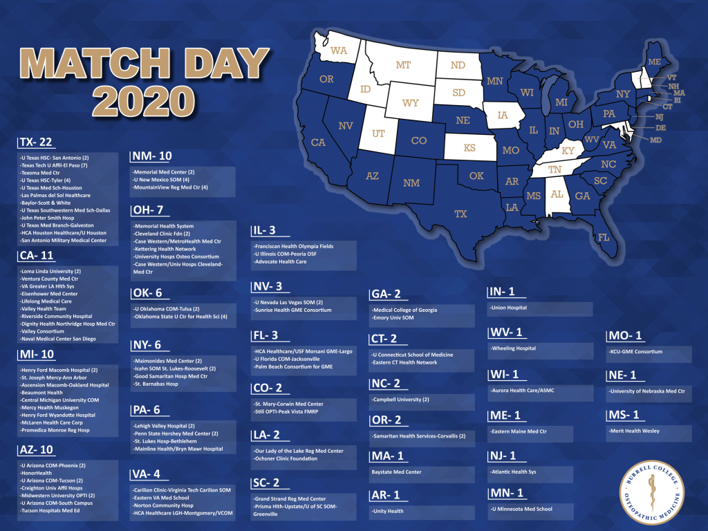 Class of 2020 Match Day Map